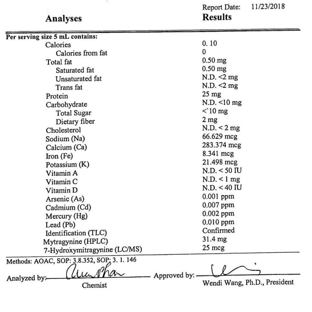 Kratom Extract Lab Test